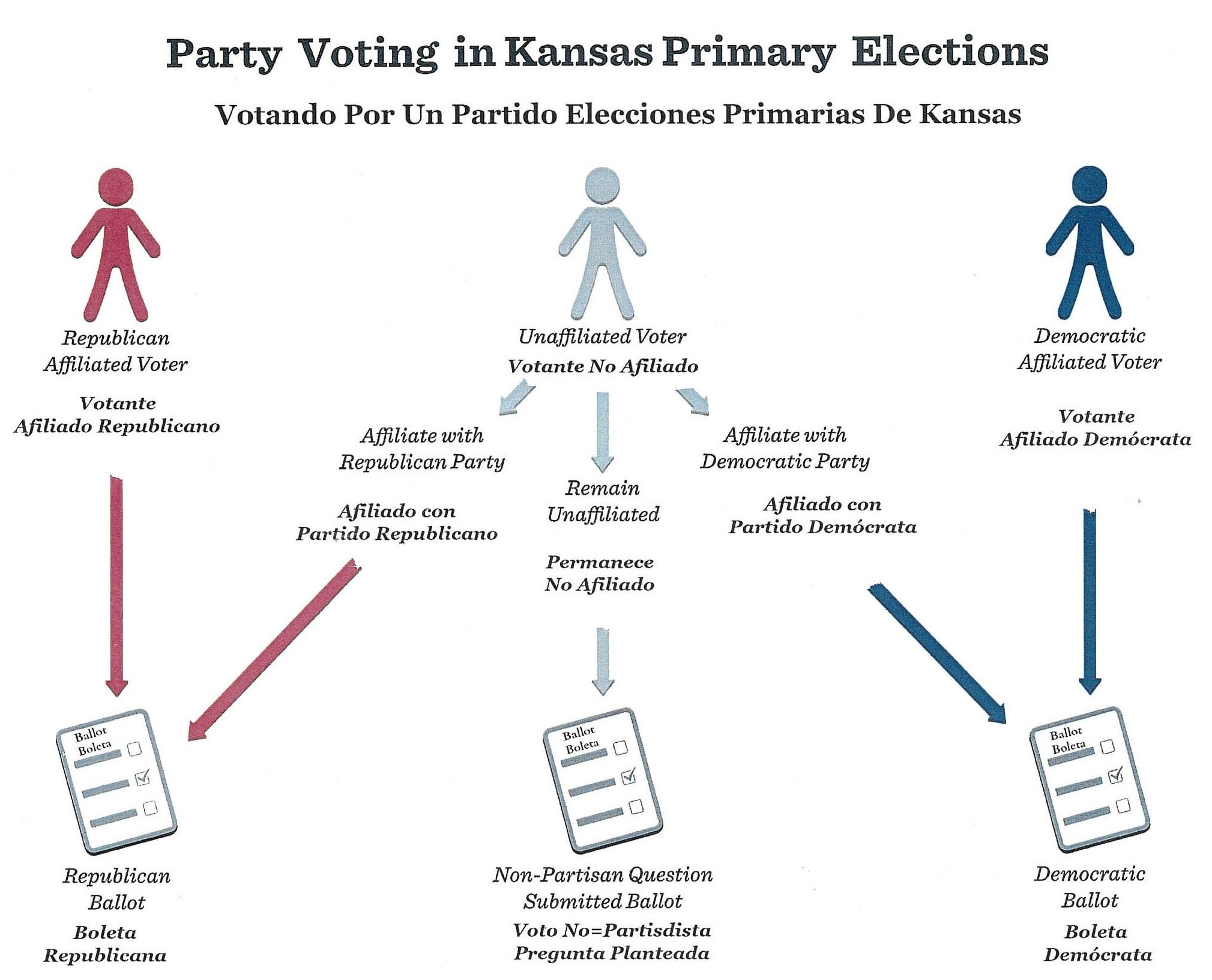 KS Primary Diagram